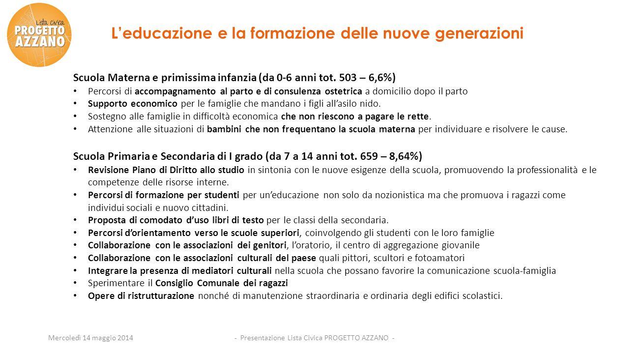 Mercoledì 14 maggio 2014 Scuola Materna e primissima infanzia (da 0-6 anni tot. 503 – 6,6%) Percorsi di accompagnamento al parto e di consulenza ostet