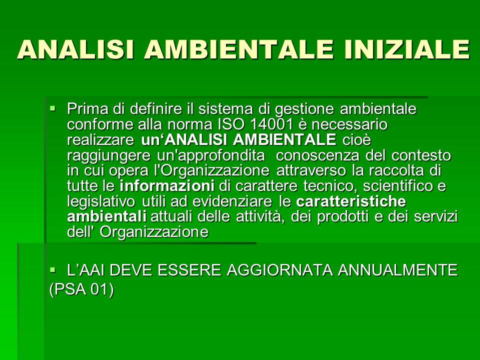 ANALISI AMBIENTALE INIZIALE  Prima di definire il sistema di gestione ambientale conforme alla norma ISO 14001 è necessario realizzare un'ANALISI AMB