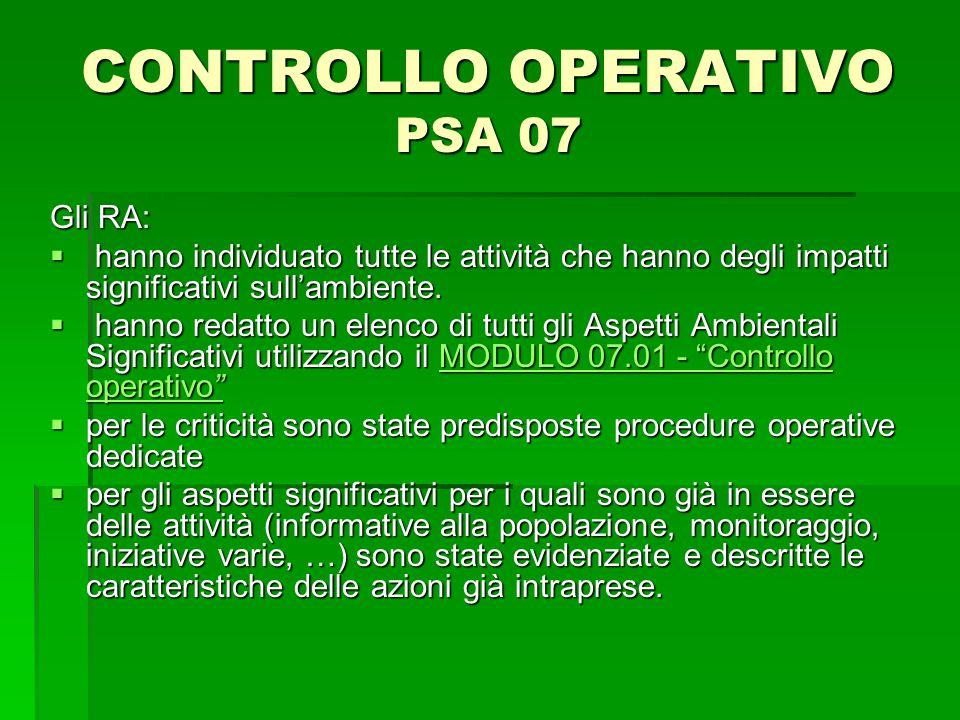 CONTROLLO OPERATIVO PSA 07 Gli RA:  hanno individuato tutte le attività che hanno degli impatti significativi sull'ambiente.  hanno redatto un elenc