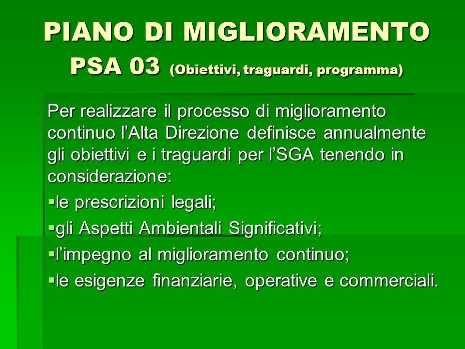 PIANO DI MIGLIORAMENTO PSA 03 (Obiettivi, traguardi, programma) Per realizzare il processo di miglioramento continuo l'Alta Direzione definisce annual