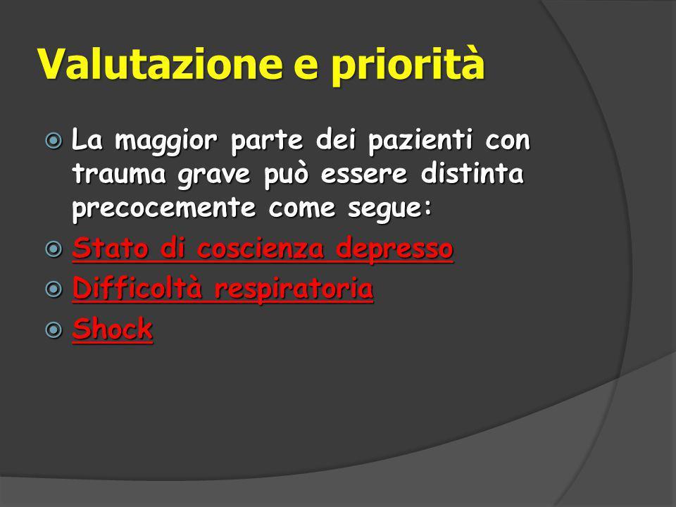 Valutazione e priorità  La maggior parte dei pazienti con trauma grave può essere distinta precocemente come segue:  Stato di coscienza depresso  Difficoltà respiratoria  Shock