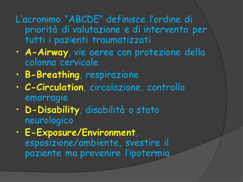 L'acronimo ABCDE definisce l'ordine di priorità di valutazione e di intervento per tutti i pazienti traumatizzati A-AirwayA-Airway, vie aeree con protezione della colonna cervicale B-BreathingB-Breathing, respirazione C-CirculationC-Circulation, circolazione, controllo emorragie D-DisabilityD-Disability, disabilità o stato neurologico E-Exposure/EnvironmentE-Exposure/Environment, esposizione/ambiente, svestire il paziente ma prevenire l'ipotermia