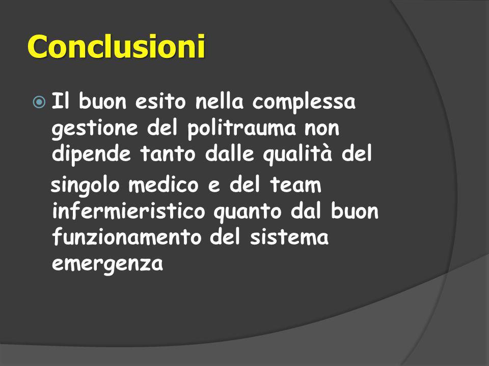 Conclusioni  Il buon esito nella complessa gestione del politrauma non dipende tanto dalle qualità del singolo medico e del team infermieristico quanto dal buon funzionamento del sistema emergenza