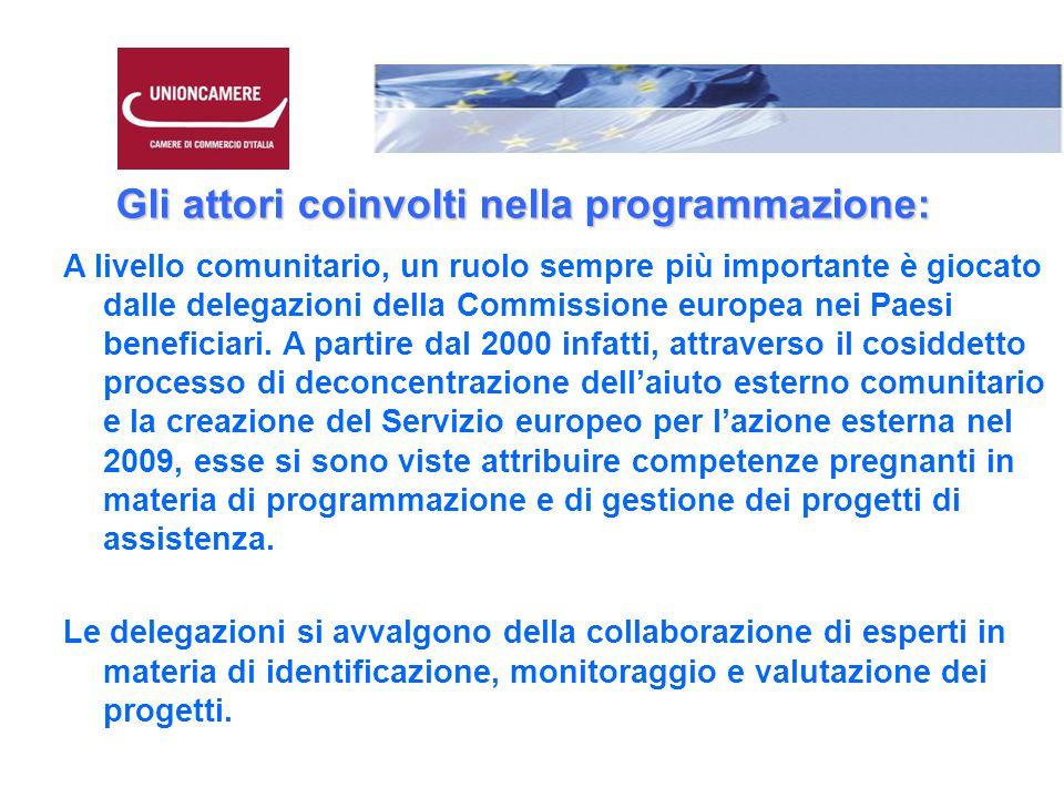 Gli attori coinvolti nella programmazione: A livello comunitario, un ruolo sempre più importante è giocato dalle delegazioni della Commissione europea nei Paesi beneficiari.