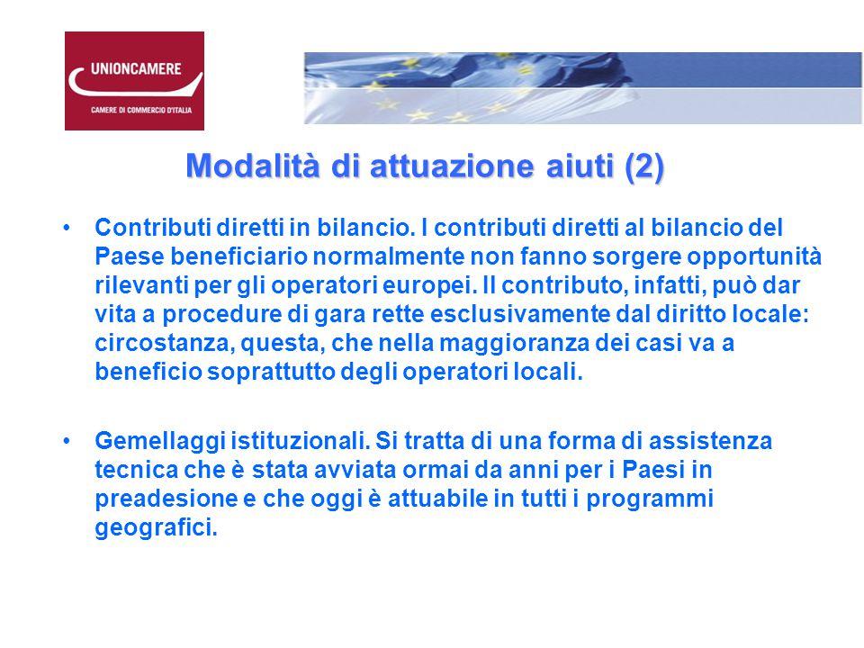 Modalità di attuazione aiuti (2) Contributi diretti in bilancio.