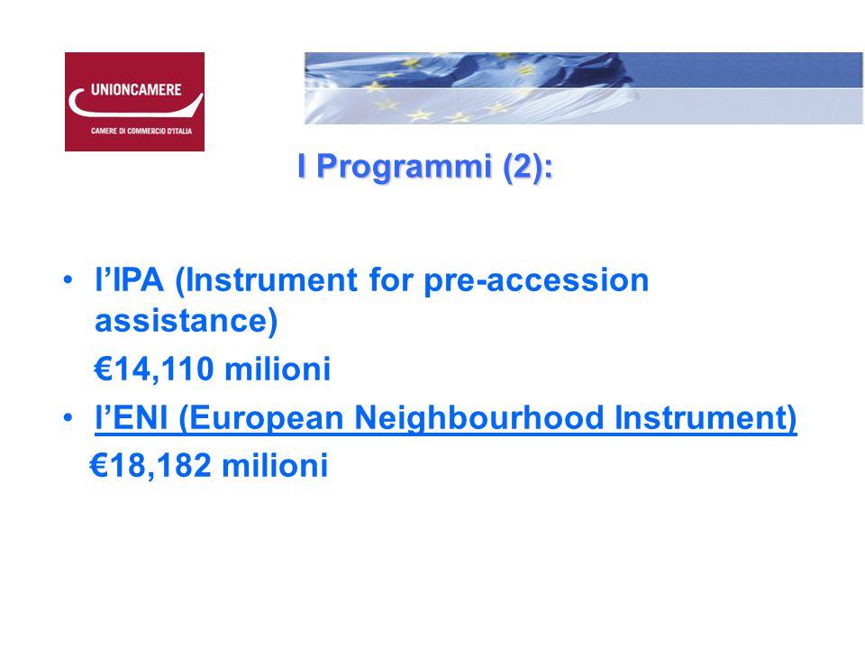 I Programmi (3): European Instrument for Democratization and Human Rights (EIDHR) 1,578 milioni Instrument for Stability 2,289 milioni NUOVO Partnership Instrument 1,131 milioni