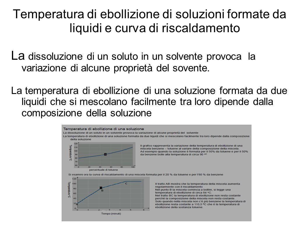 Temperatura di ebollizione di soluzioni formate da liquidi e curva di riscaldamento La dissoluzione di un soluto in un solvente provoca la variazione