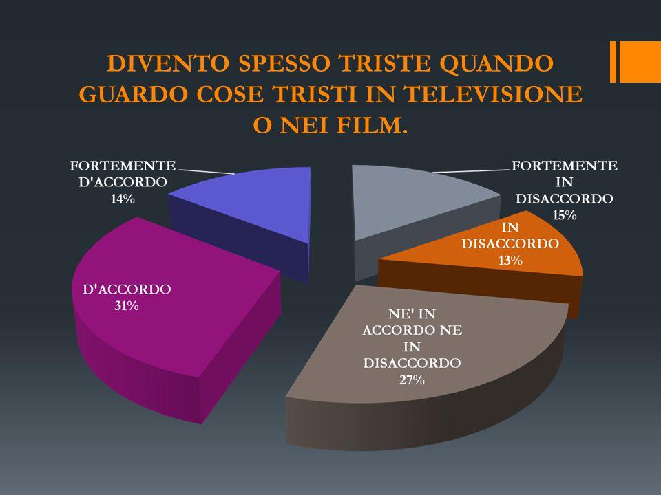 DIVENTO SPESSO TRISTE QUANDO GUARDO COSE TRISTI IN TELEVISIONE O NEI FILM.