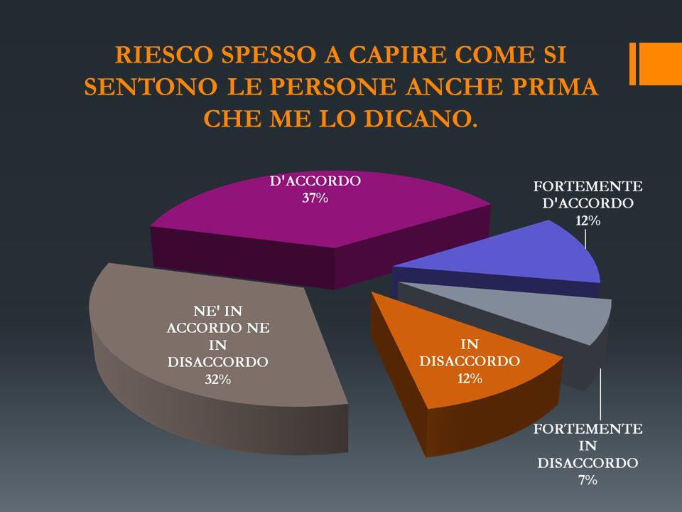 RIESCO SPESSO A CAPIRE COME SI SENTONO LE PERSONE ANCHE PRIMA CHE ME LO DICANO.