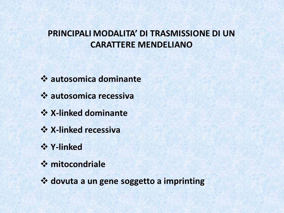 PRINCIPALI MODALITA' DI TRASMISSIONE DI UN CARATTERE MENDELIANO  autosomica dominante  autosomica recessiva  X-linked dominante  X-linked recessiv