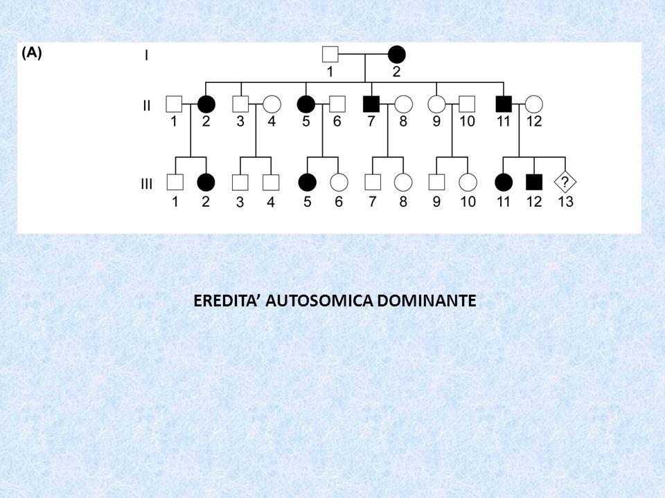 Mosaicismo funzionale nelle femmine dovuto a inattivazione del cromosoma X Le malattie X-linked dominanti in genere mostrano, nelle femmine, una notevole variabilità di espressione dovuta alla diversa percentuale di cellule che hanno inattivato il cromosoma X con l'allele mutante L'inattivazione del cromosoma X può anche essere responsabile dell'insorgenza di malattie X-linked recessive in femmine portatrici.