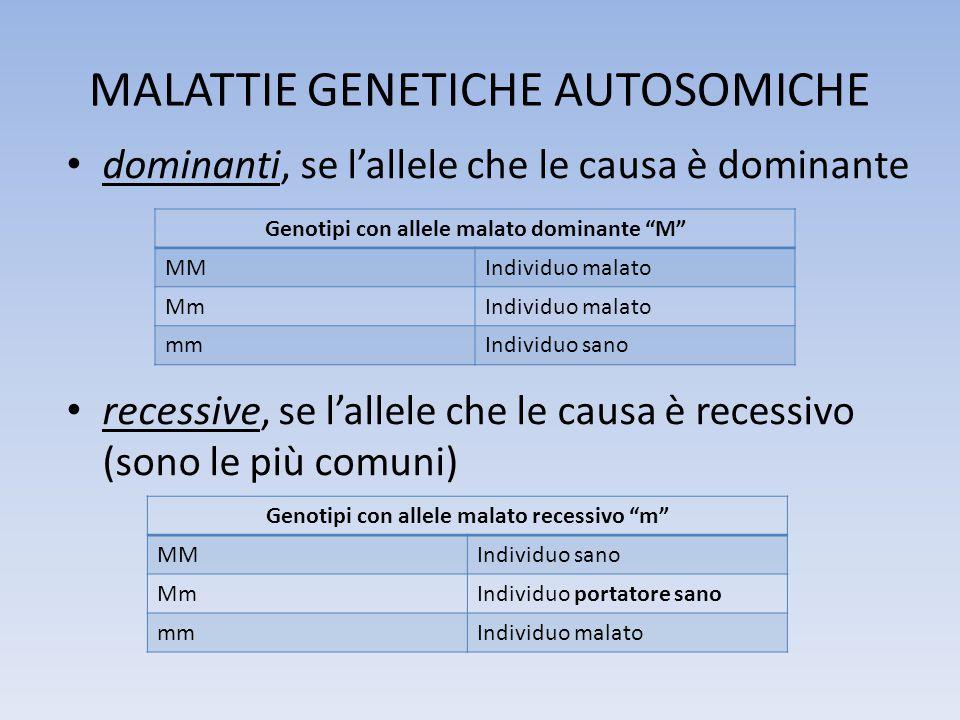 MALATTIE GENETICHE AUTOSOMICHE dominanti, se l'allele che le causa è dominante recessive, se l'allele che le causa è recessivo (sono le più comuni) Ge