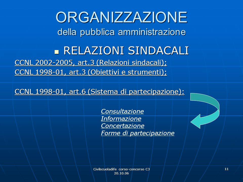 Civilscuoladife corso-concorso C3 20.10.06 11 ORGANIZZAZIONE della pubblica amministrazione RELAZIONI SINDACALI RELAZIONI SINDACALI CCNL 2002-2005, ar
