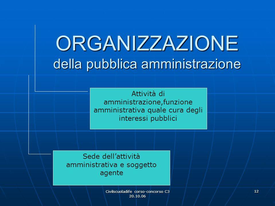 Civilscuoladife corso-concorso C3 20.10.06 12 ORGANIZZAZIONE della pubblica amministrazione Sede dell'attività amministrativa e soggetto agente Attivi