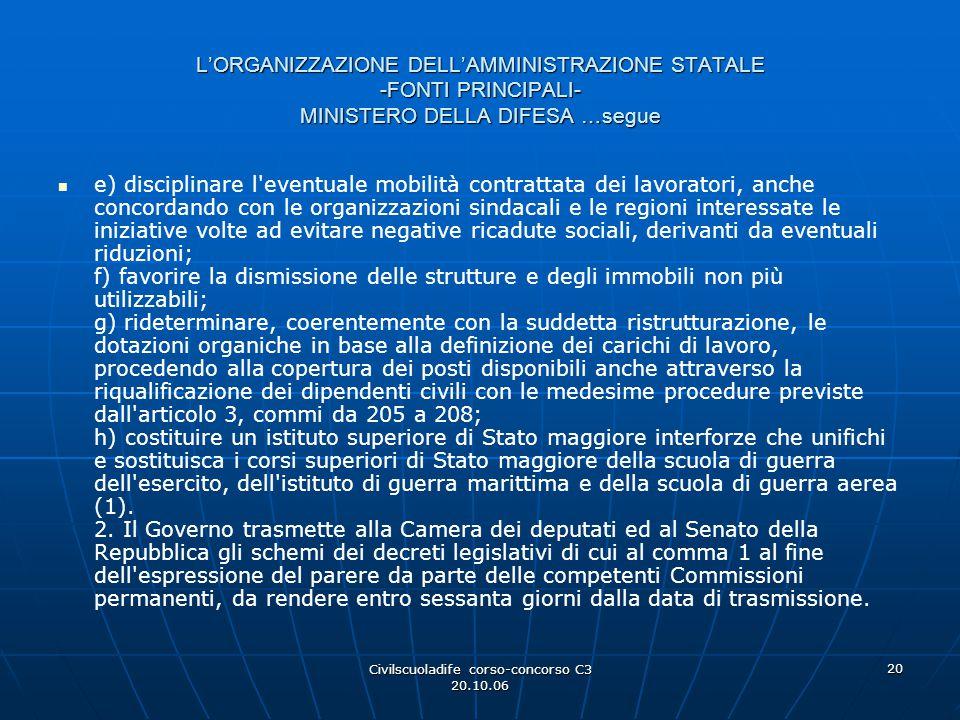 Civilscuoladife corso-concorso C3 20.10.06 20 L'ORGANIZZAZIONE DELL'AMMINISTRAZIONE STATALE -FONTI PRINCIPALI- MINISTERO DELLA DIFESA …segue e) discip