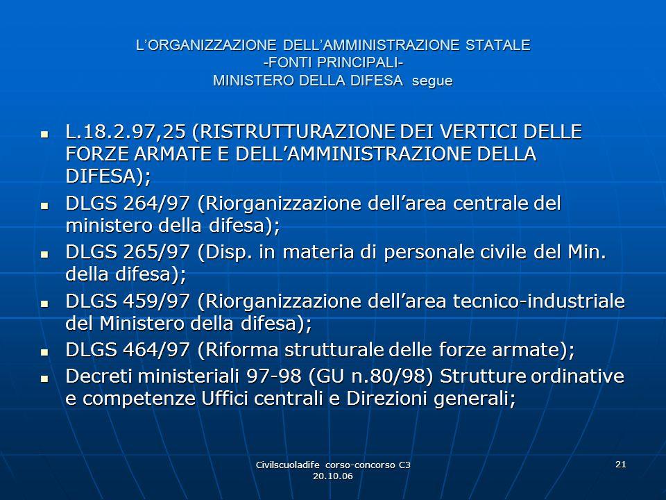 Civilscuoladife corso-concorso C3 20.10.06 21 L'ORGANIZZAZIONE DELL'AMMINISTRAZIONE STATALE -FONTI PRINCIPALI- MINISTERO DELLA DIFESA segue L.18.2.97,