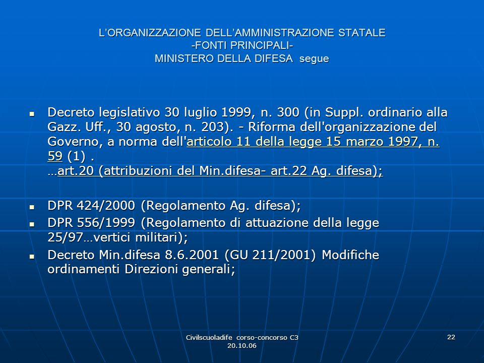 Civilscuoladife corso-concorso C3 20.10.06 22 L'ORGANIZZAZIONE DELL'AMMINISTRAZIONE STATALE -FONTI PRINCIPALI- MINISTERO DELLA DIFESA segue Decreto le