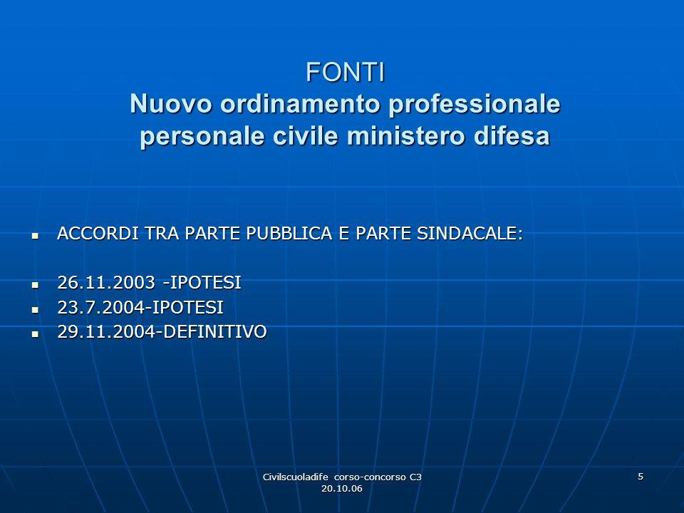 Civilscuoladife corso-concorso C3 20.10.06 5 FONTI Nuovo ordinamento professionale personale civile ministero difesa ACCORDI TRA PARTE PUBBLICA E PART