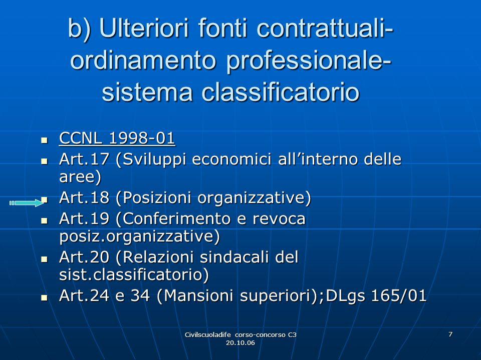 Civilscuoladife corso-concorso C3 20.10.06 7 b) Ulteriori fonti contrattuali- ordinamento professionale- sistema classificatorio CCNL 1998-01 CCNL 199