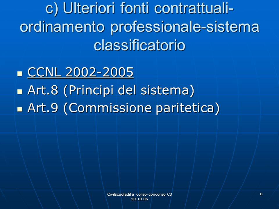 Civilscuoladife corso-concorso C3 20.10.06 8 c) Ulteriori fonti contrattuali- ordinamento professionale-sistema classificatorio CCNL 2002-2005 CCNL 20