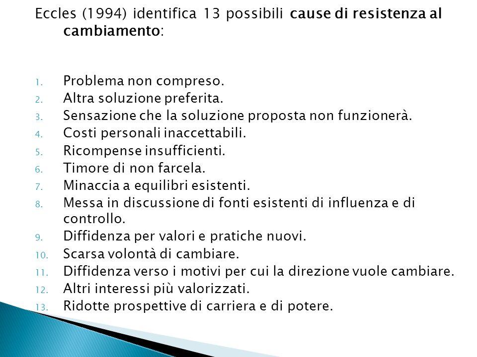 Eccles (1994) identifica 13 possibili cause di resistenza al cambiamento: 1. Problema non compreso. 2. Altra soluzione preferita. 3. Sensazione che la