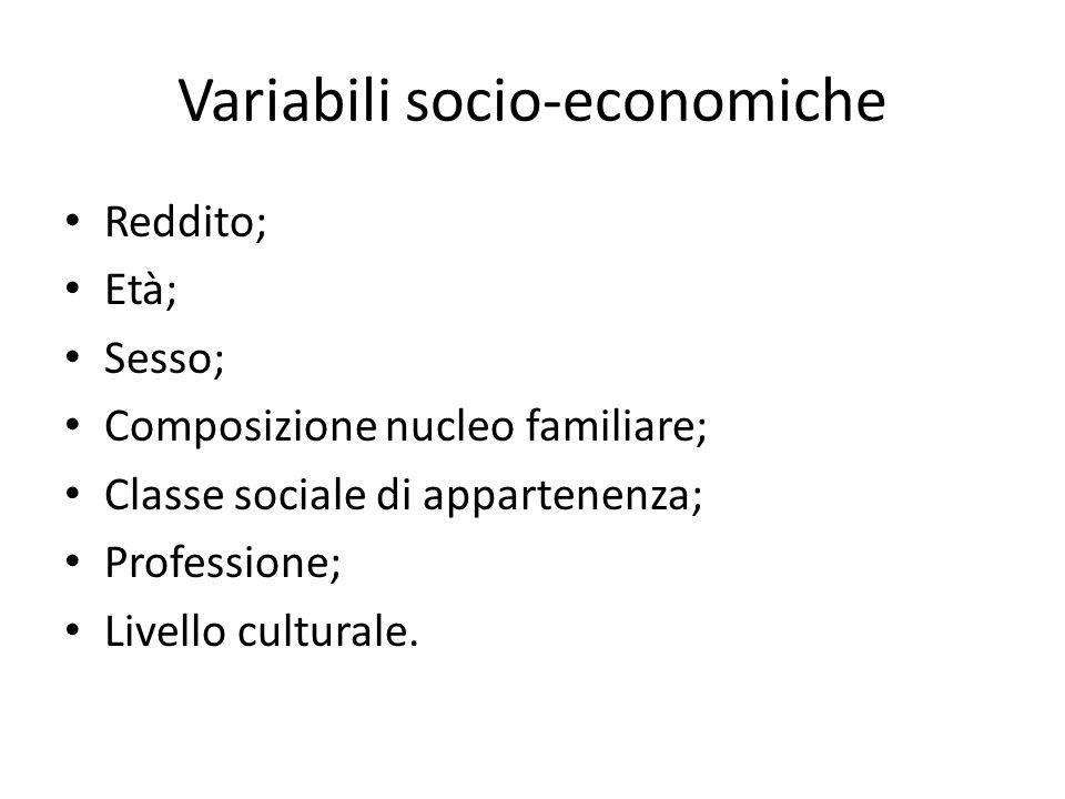 Variabili socio-economiche Reddito; Età; Sesso; Composizione nucleo familiare; Classe sociale di appartenenza; Professione; Livello culturale.