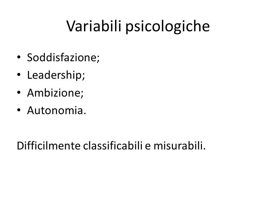 Variabili psicologiche Soddisfazione; Leadership; Ambizione; Autonomia. Difficilmente classificabili e misurabili.