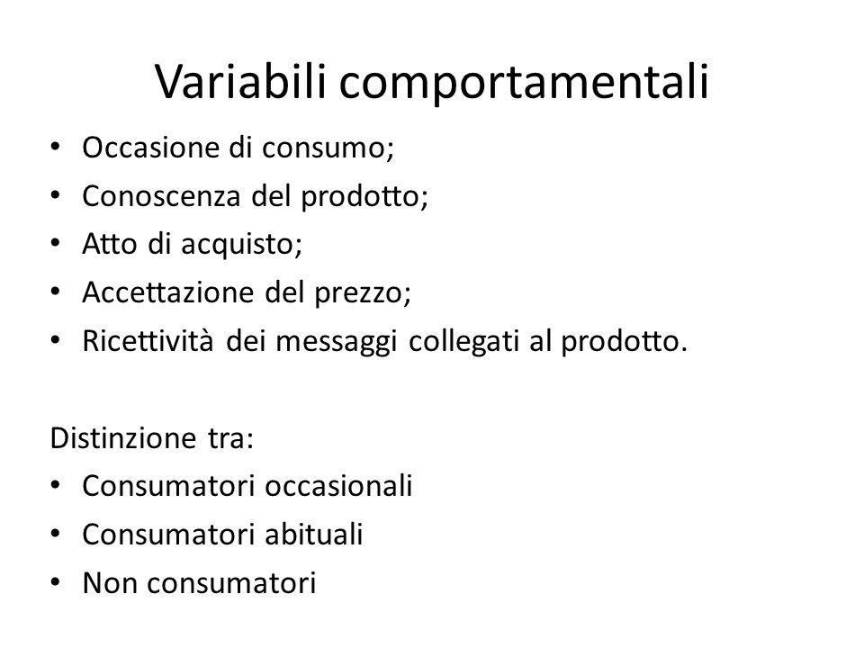 Variabili comportamentali Occasione di consumo; Conoscenza del prodotto; Atto di acquisto; Accettazione del prezzo; Ricettività dei messaggi collegati
