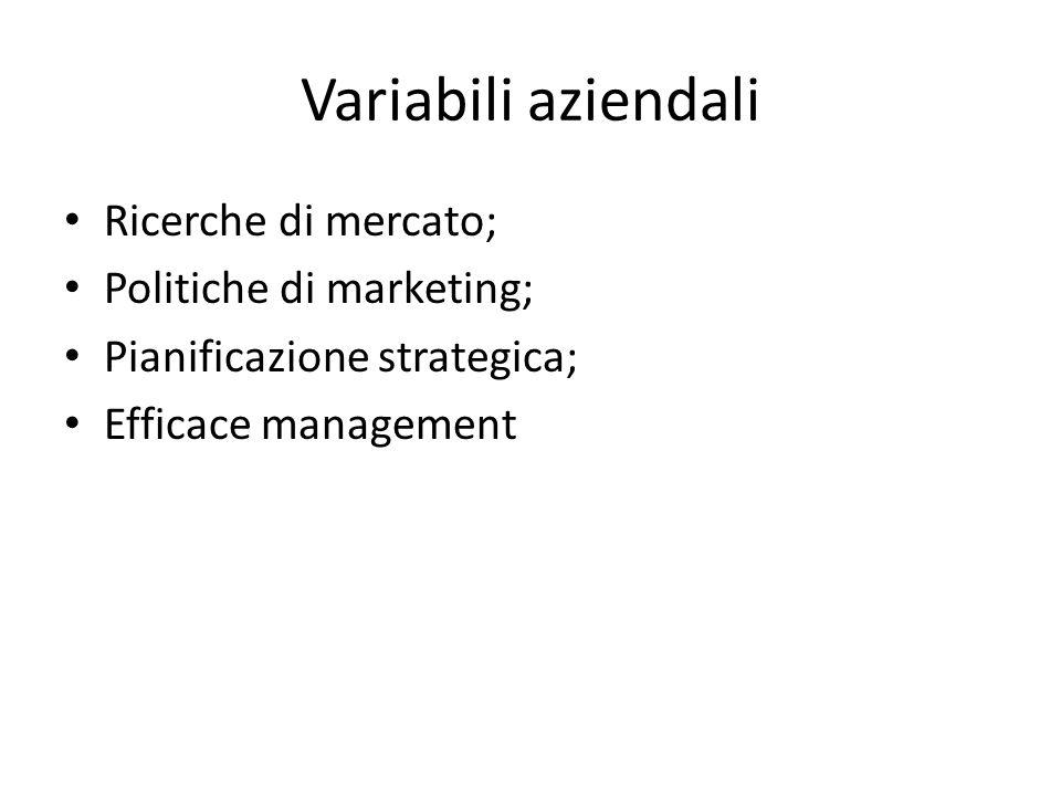 Variabili aziendali Ricerche di mercato; Politiche di marketing; Pianificazione strategica; Efficace management