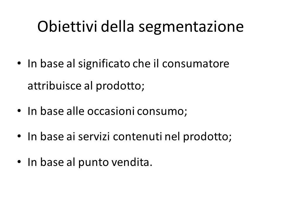 Obiettivi della segmentazione In base al significato che il consumatore attribuisce al prodotto; In base alle occasioni consumo; In base ai servizi co