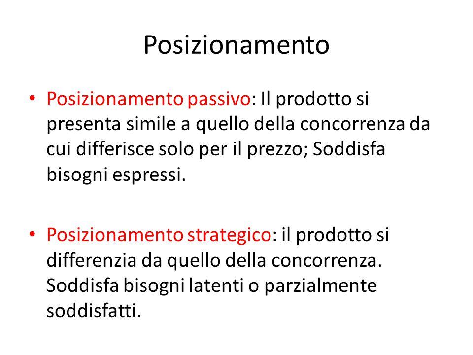Posizionamento Posizionamento passivo: Il prodotto si presenta simile a quello della concorrenza da cui differisce solo per il prezzo; Soddisfa bisogn