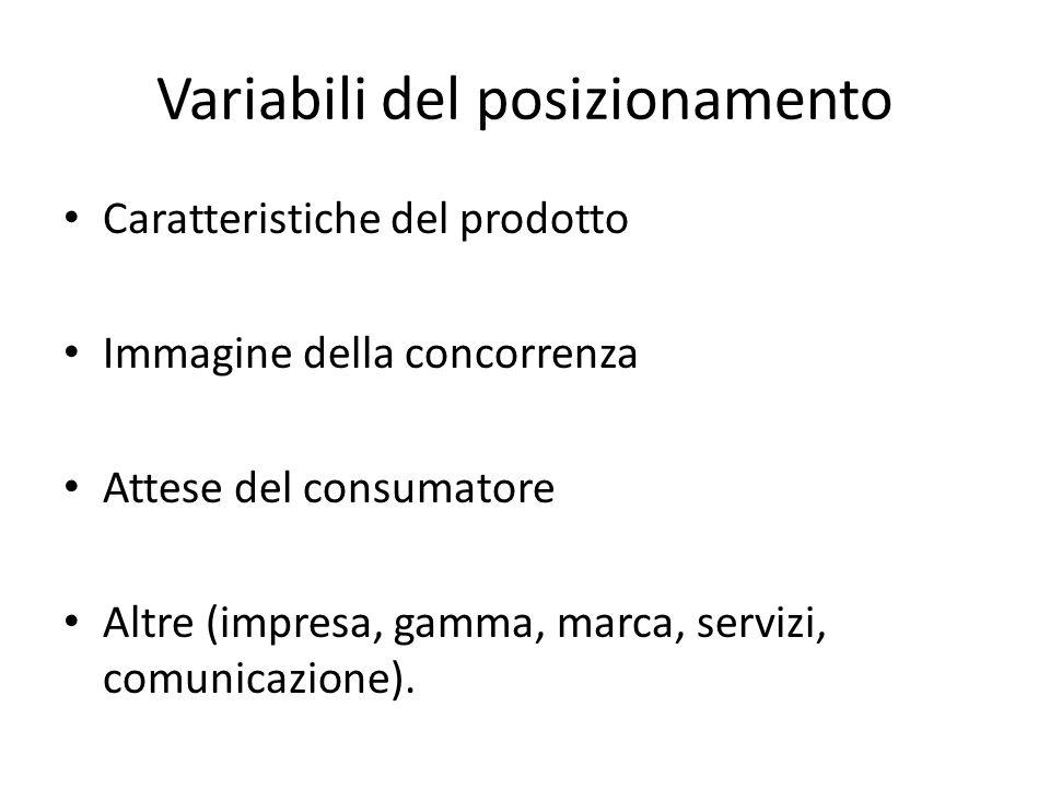 Variabili del posizionamento Caratteristiche del prodotto Immagine della concorrenza Attese del consumatore Altre (impresa, gamma, marca, servizi, com