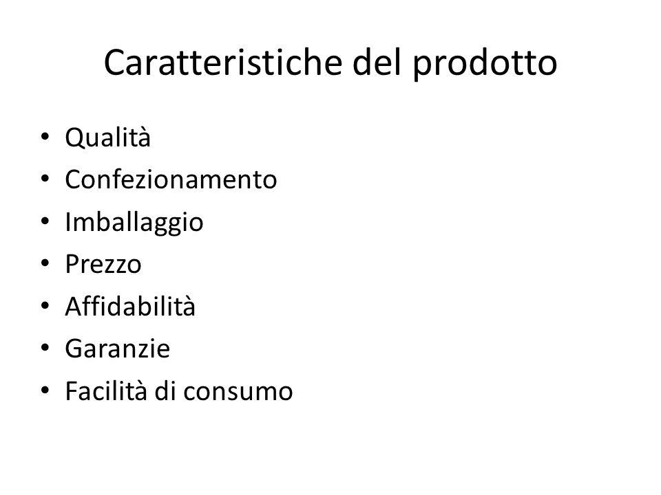 Caratteristiche del prodotto Qualità Confezionamento Imballaggio Prezzo Affidabilità Garanzie Facilità di consumo