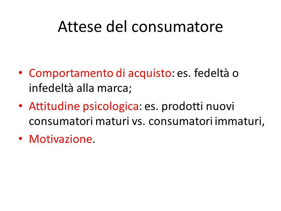 Attese del consumatore Comportamento di acquisto: es. fedeltà o infedeltà alla marca; Attitudine psicologica: es. prodotti nuovi consumatori maturi vs