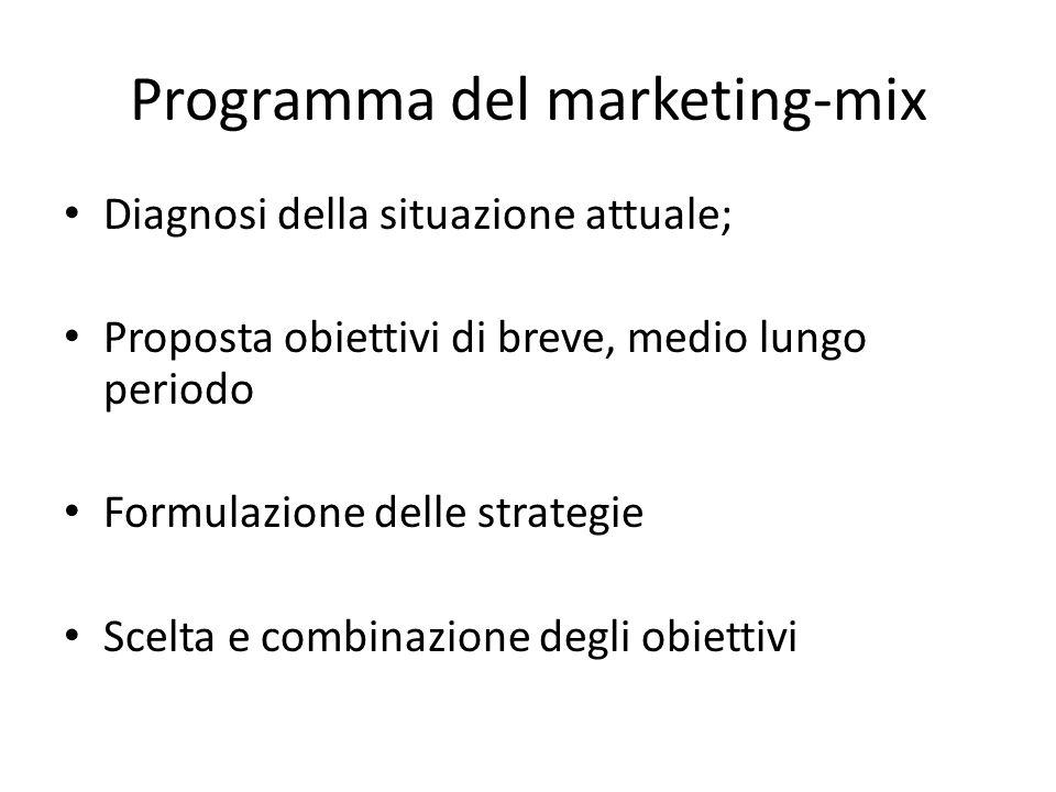 Programma del marketing-mix Diagnosi della situazione attuale; Proposta obiettivi di breve, medio lungo periodo Formulazione delle strategie Scelta e