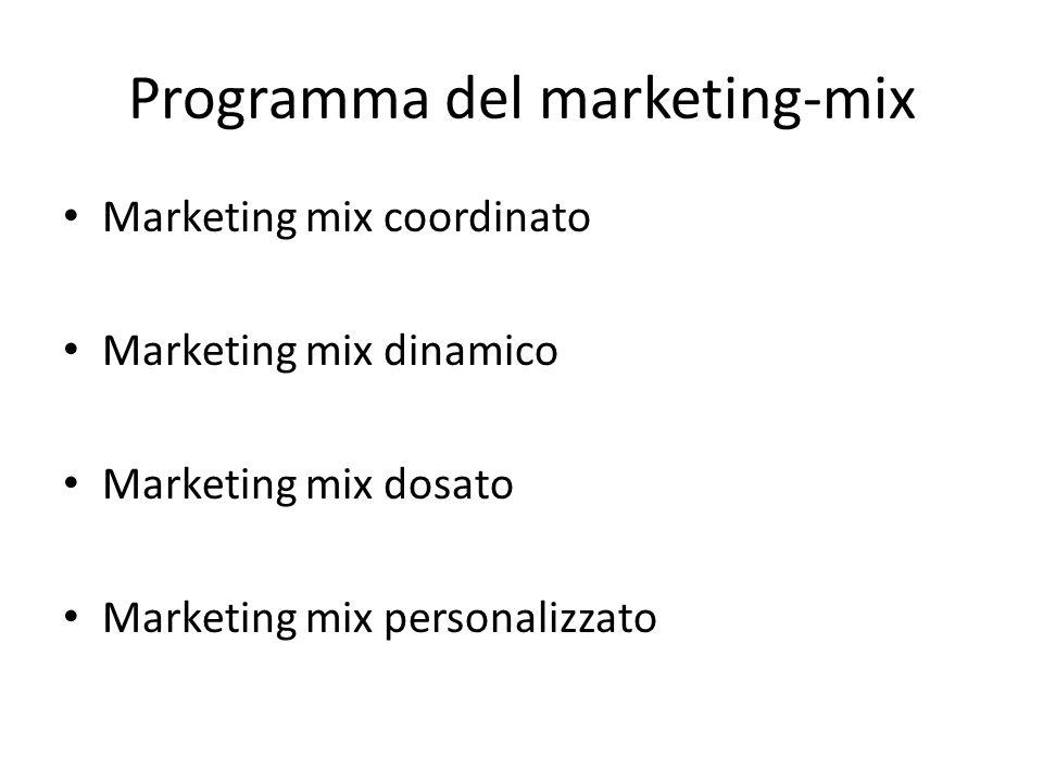 Programma del marketing-mix Marketing mix coordinato Marketing mix dinamico Marketing mix dosato Marketing mix personalizzato