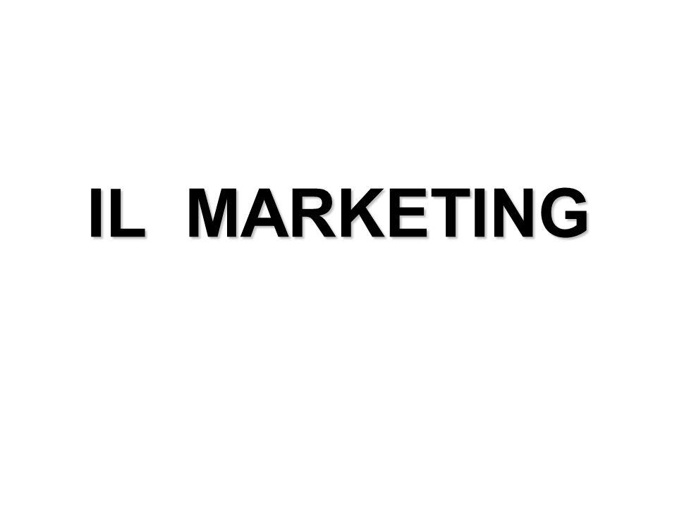 Le principali attività di marketing ANALISI DEI BISOGNI DEI CONSUMATORI ANALISI DELLA CONCORRENZA SCELTA DEL TARGET E POSIZONAMENTO CREAZIONE NUOVI PRODOTTI/ RIPOSIZIONAMENTO PRODOTTI ATTUALI PRODOTTO PREZZO PUNTO DI VENDITA PUBBLICITA' MARKETING ANALITICO MARKETING STRATEGICO MARKETING OPERATIVO ANALISI DELL'AMBIENTE DI MARKETING