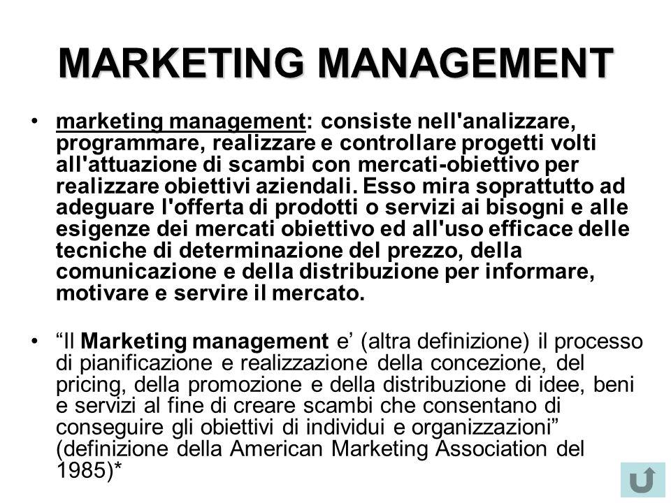 MARKETING MANAGEMENT marketing management: consiste nell'analizzare, programmare, realizzare e controllare progetti volti all'attuazione di scambi con