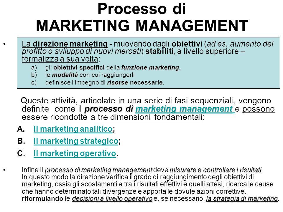 Processo di MARKETING MANAGEMENT La direzione marketing - muovendo dagli obiettivi (ad es. aumento del profitto o sviluppo di nuovi mercati) stabiliti