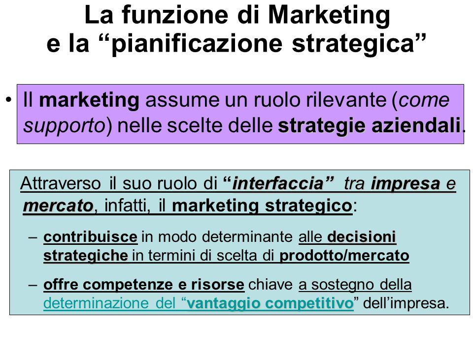 """La funzione di Marketing e la """"pianificazione strategica"""" strategie aziendaliIl marketing assume un ruolo rilevante (come supporto) nelle scelte delle"""