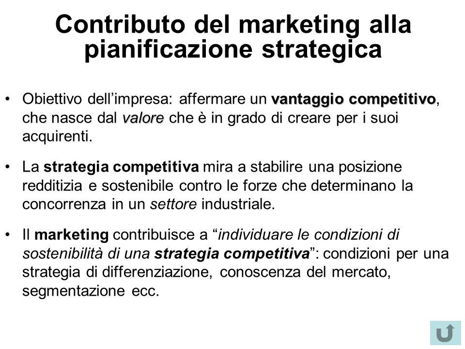 Contributo del marketing alla pianificazione strategica vantaggio competitivo valoreObiettivo dell'impresa: affermare un vantaggio competitivo, che na