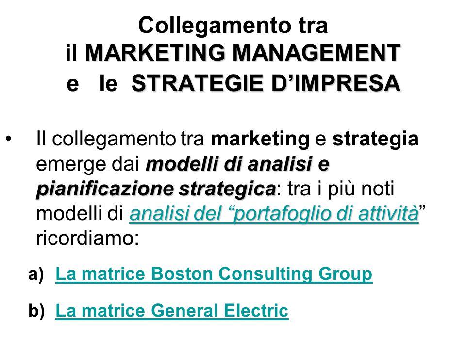 MARKETING MANAGEMENT STRATEGIE D'IMPRESA Collegamento tra il MARKETING MANAGEMENT e le STRATEGIE D'IMPRESA modelli di analisi e pianificazione strateg
