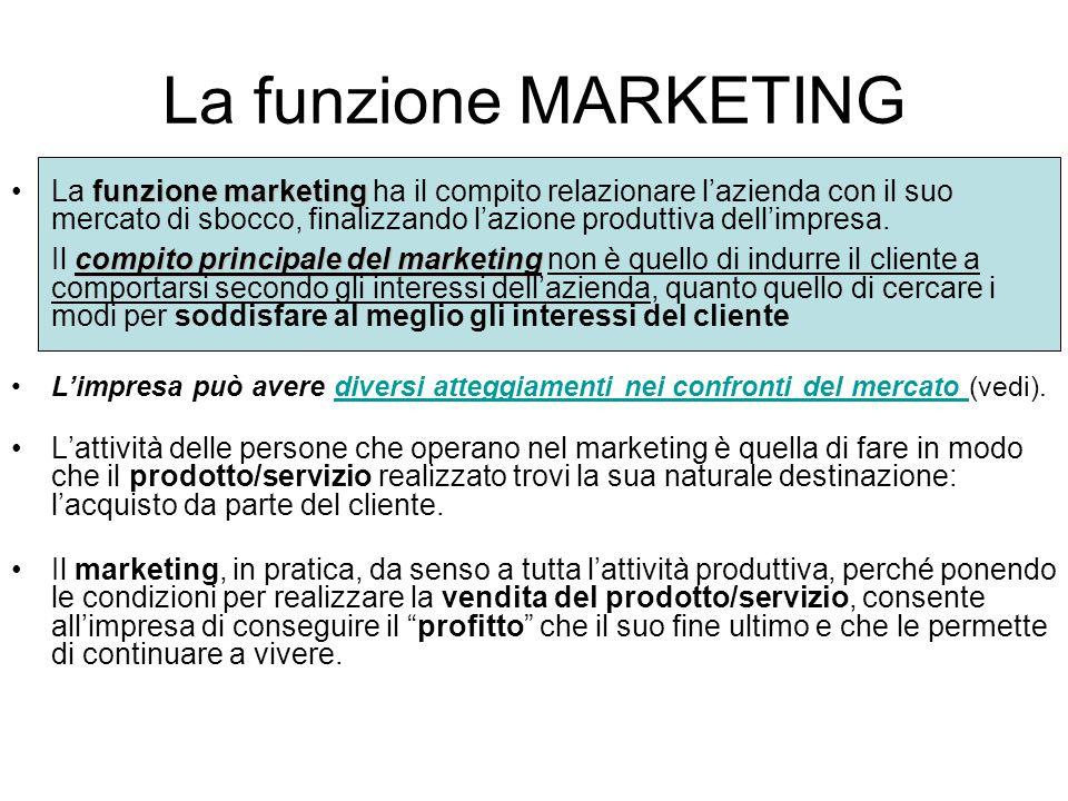 La funzione MARKETING funzione marketing compito principale del marketingLa funzione marketing ha il compito relazionare l'azienda con il suo mercato
