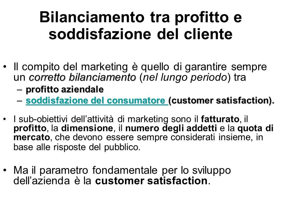 customer satisfaction customer satisfaction La soddisfazione del consumatore (customer satisfaction) è la reazione emozionale che lascia una traccia nel ricordo e che fa parlare bene o male del prodotto.