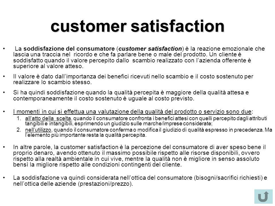 customer satisfaction customer satisfaction La soddisfazione del consumatore (customer satisfaction) è la reazione emozionale che lascia una traccia n