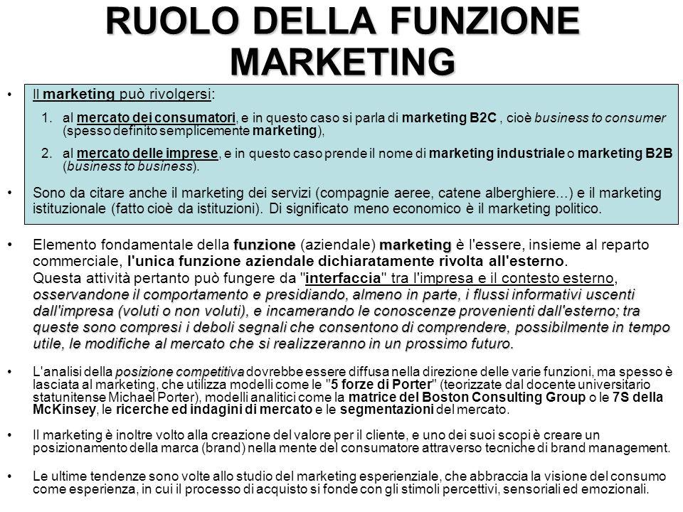 RUOLO DELLA FUNZIONE MARKETING Il marketing può rivolgersi: 1.al mercato dei consumatori, e in questo caso si parla di marketing B2C, cioè business to
