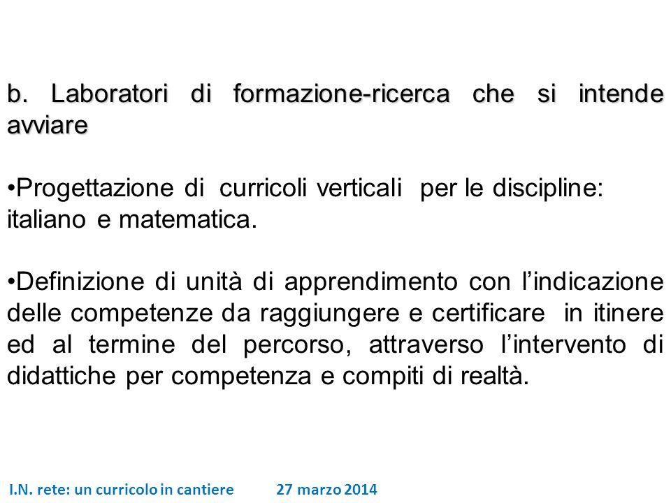 I.N. rete: un curricolo in cantiere 27 marzo 2014 b. Laboratori di formazione-ricerca che si intende avviare Progettazione di curricoli verticali per