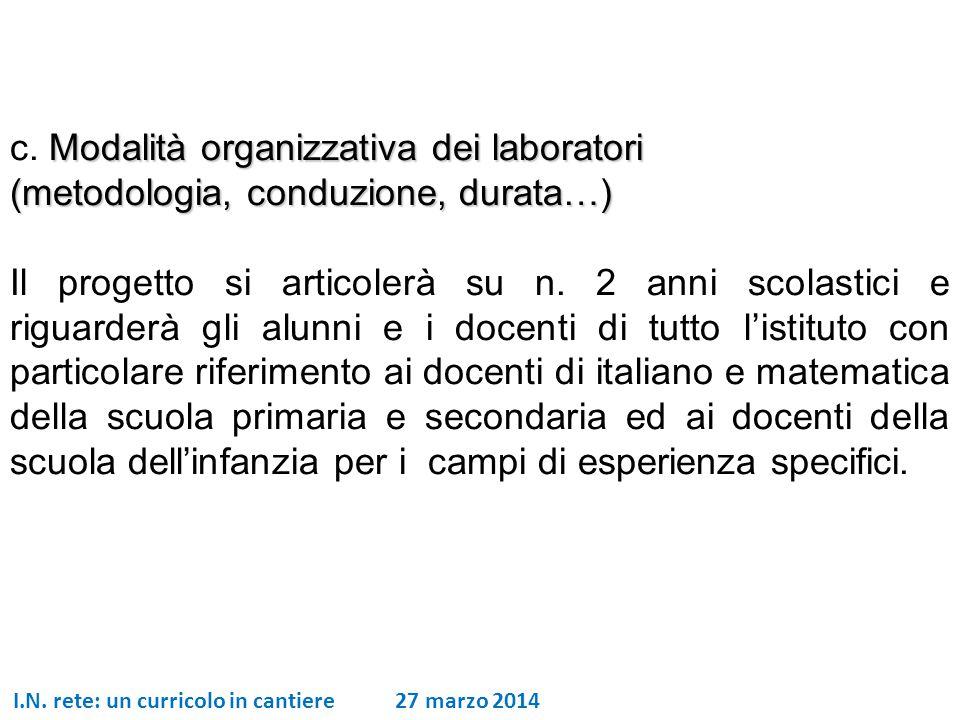 I.N.rete: un curricolo in cantiere 27 marzo 2014 Modalità organizzativa dei laboratori c.