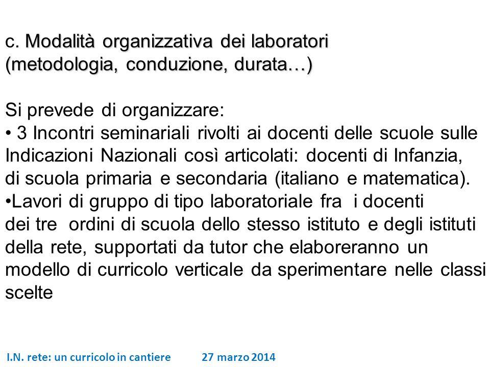 I.N. rete: un curricolo in cantiere 27 marzo 2014 Modalità organizzativa dei laboratori c. Modalità organizzativa dei laboratori (metodologia, conduzi