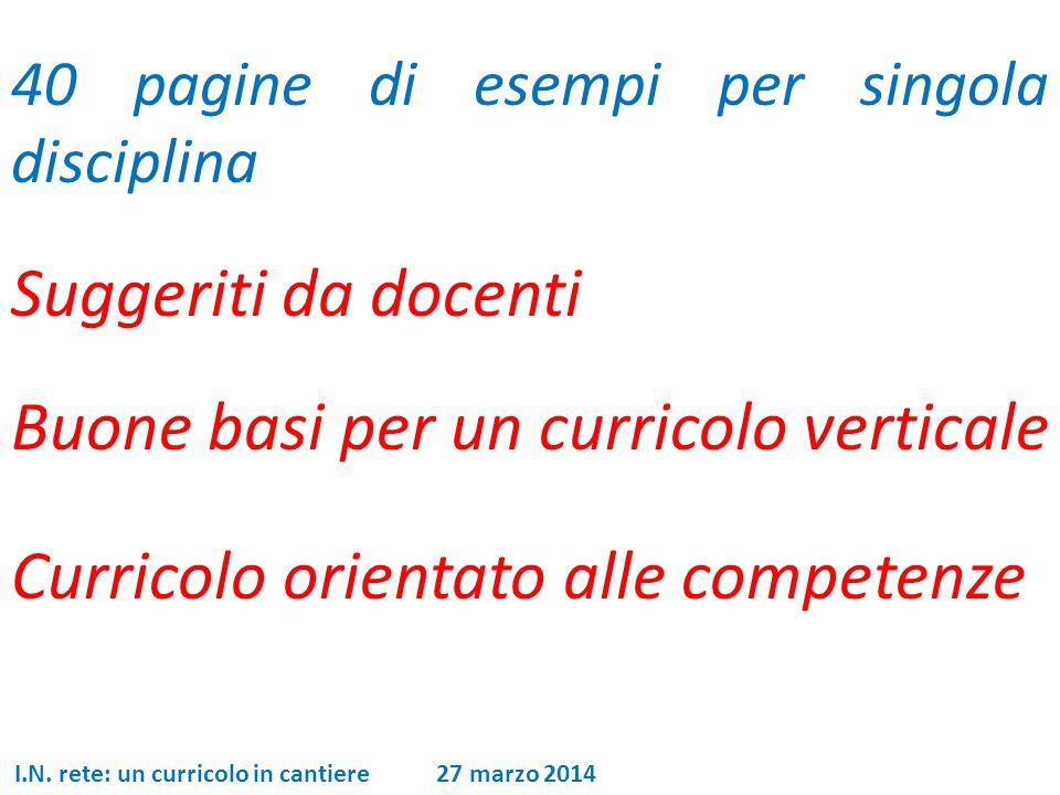 40 pagine di esempi per singola disciplina Suggeriti da docenti Buone basi per un curricolo verticale Curricolo orientato alle competenze I.N.